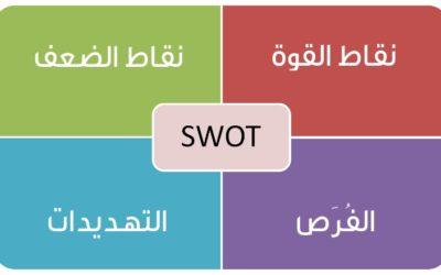 """كيف تستخدم تحليل """"SWOT Analysis""""؟ – إليك 17 سؤالًا للمساعدة"""
