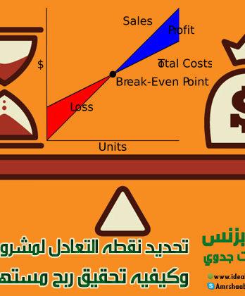 تحديد نقطه التعادل لمشروعك