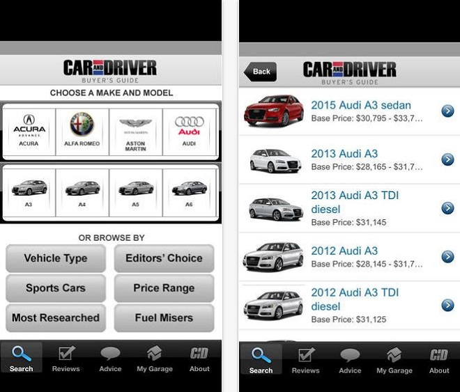 دراسة جدوى منصة لتسويق وبيع قطع غيار سيارات